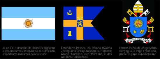 monarcas_argentinos