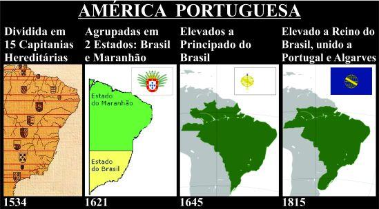 america portuguesa